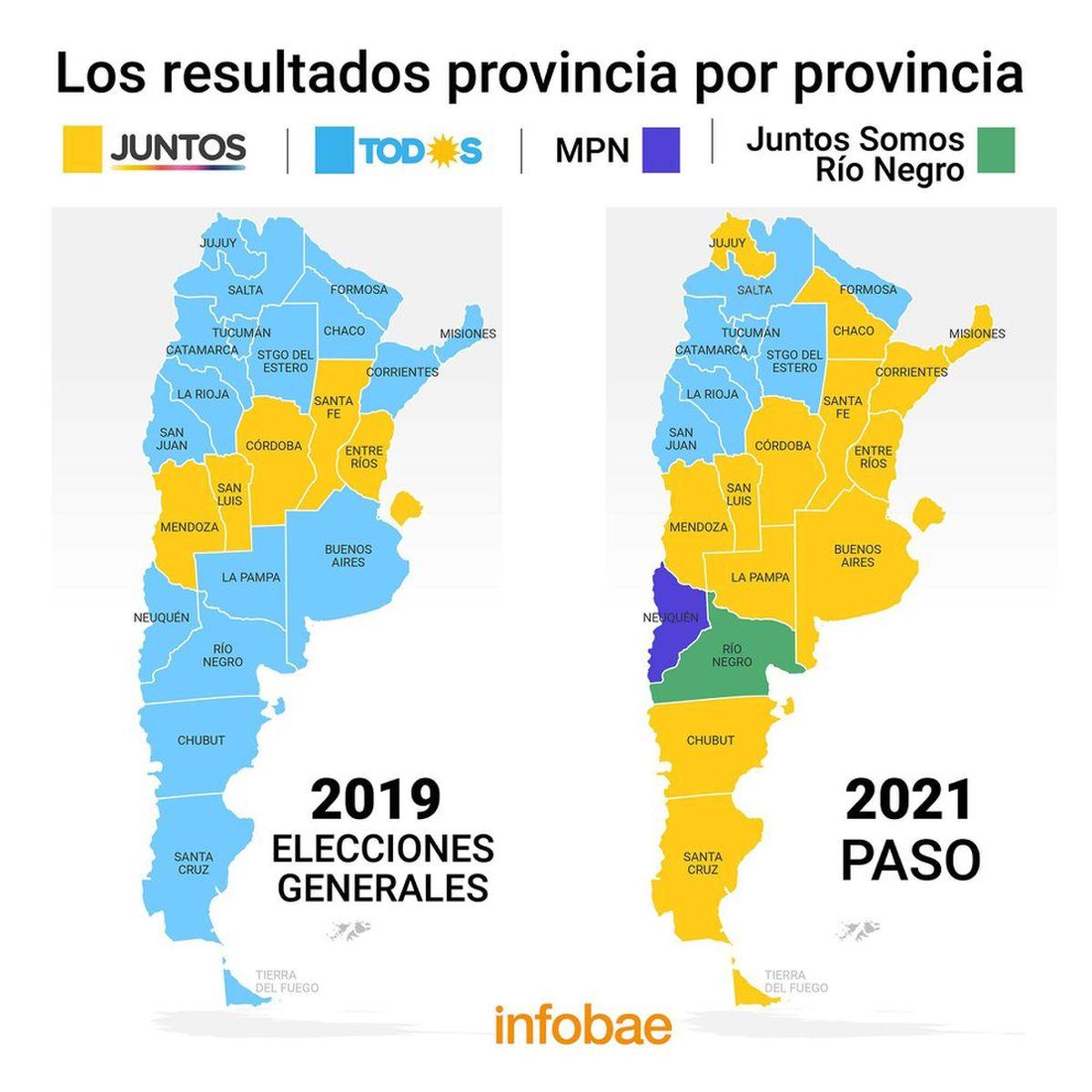 Así quedó el mapa político de Argentina en comparación con el 2019