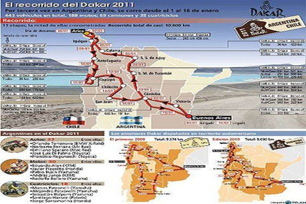 Cómo se preparó el recorrido del Rally Dakar 2011: lo explica David Castera