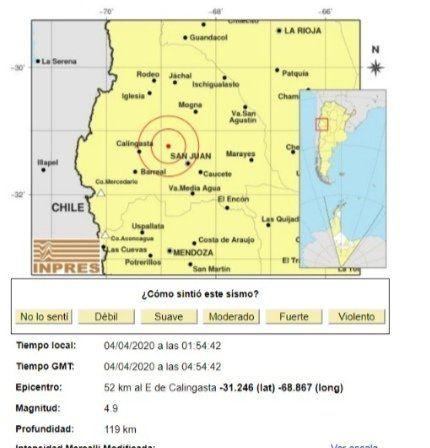 Dos fuertes temblores despertaron a los sanjuaninos durante la madrugada