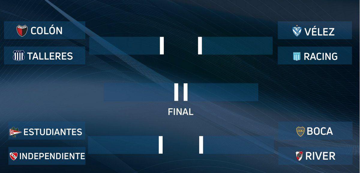 Confirmaron días y horarios para los cuartos de final