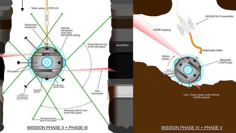 Así es el nuevo robot que explorará la Luna