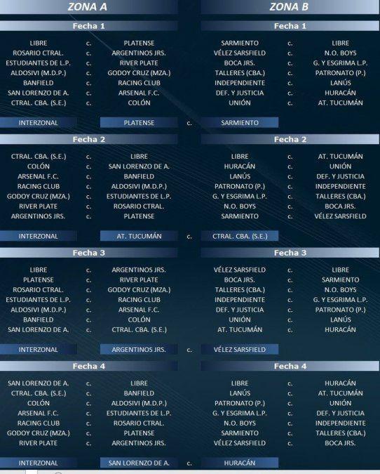 Liga Profesional: fixture.