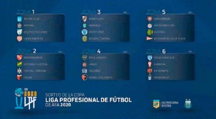 Terminó la segunda fecha y así quedaron las tablas de la Copa de la Liga Profesional