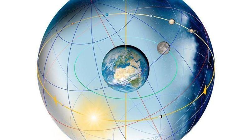 Cómo afecta el cambio climático en el eje de la Tierra
