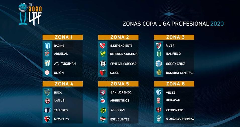 Día, hora y TV para la 2a fecha de la Copa de la Liga Profesional
