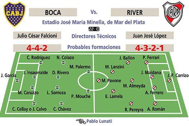 River y Boca se ponen a prueba en el primer Superclásico del 2011