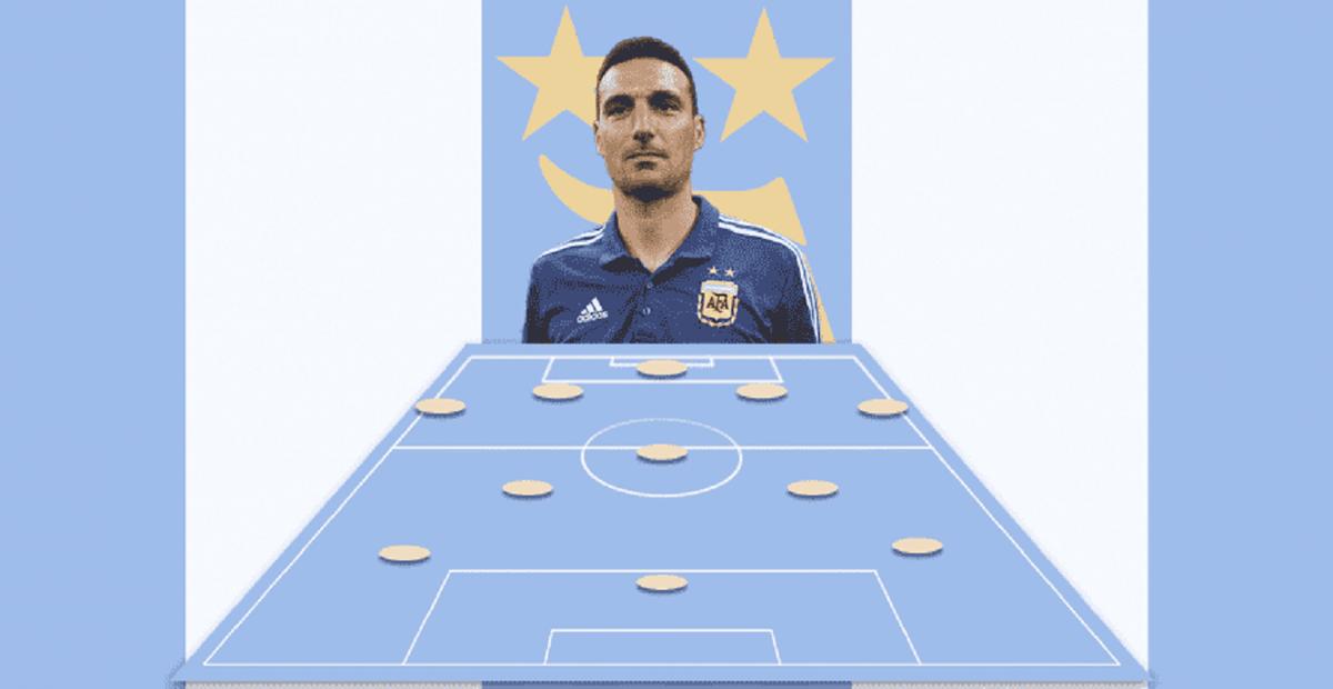 Eliminatorias: probable formación de Argentina ante Colombia