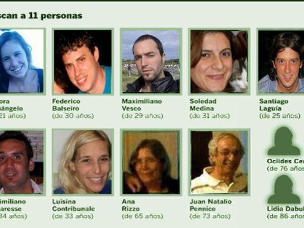 Rosario: publicaron el listado de las personas desaparecidas