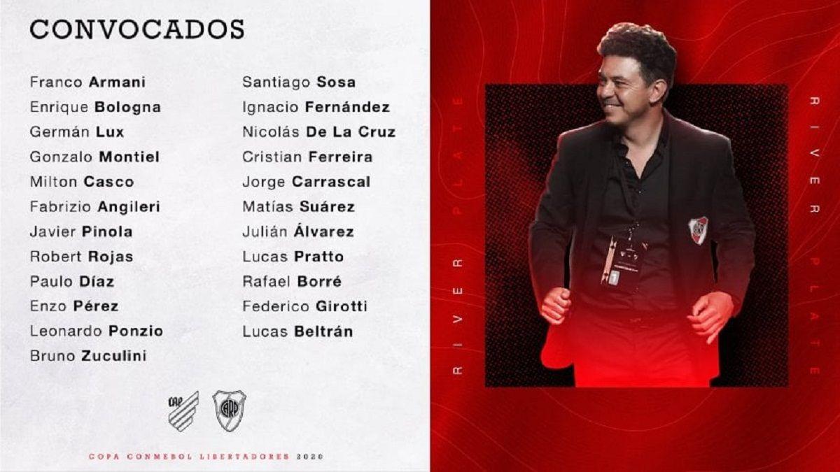 Copa Libertadores: la lista de River para jugar con Paranaense
