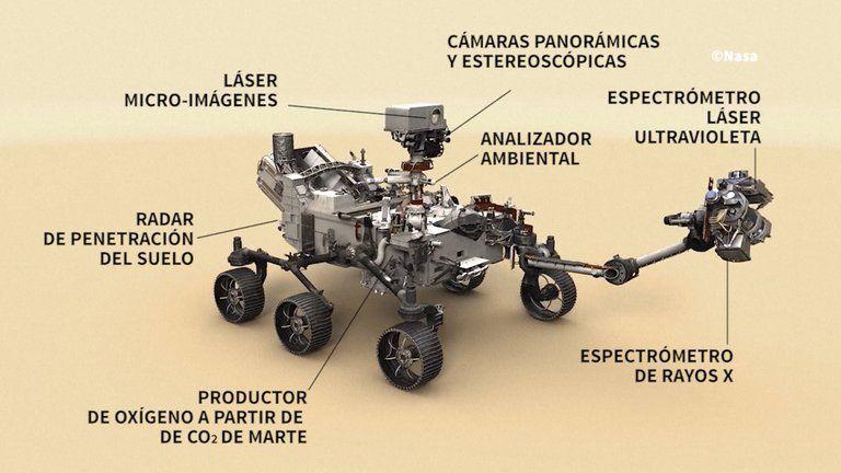 Rover Perseverance, la más ambiciosa misión de la NASA en Marte