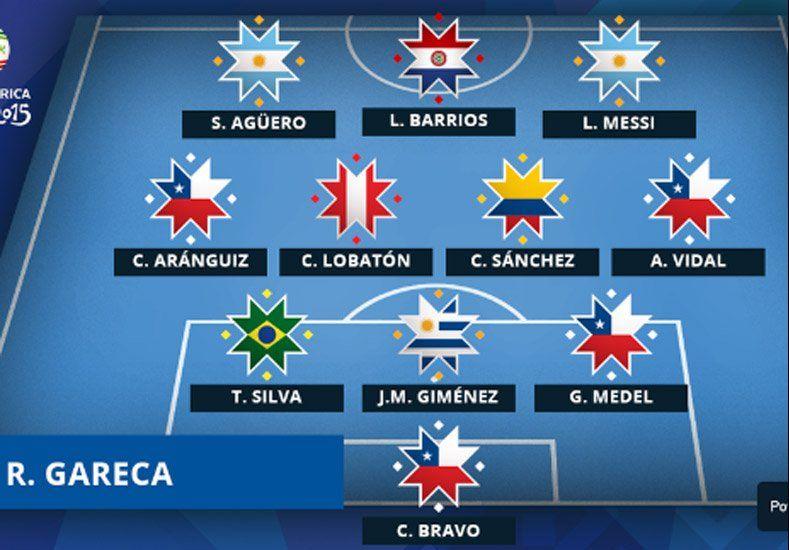 Dos jugadores de la selección en el once ideal de la 1ª fase de la Copa América
